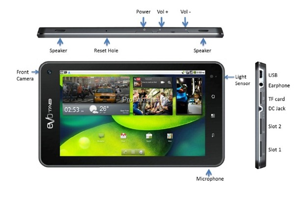 Ptcl Evo 3G Tablet