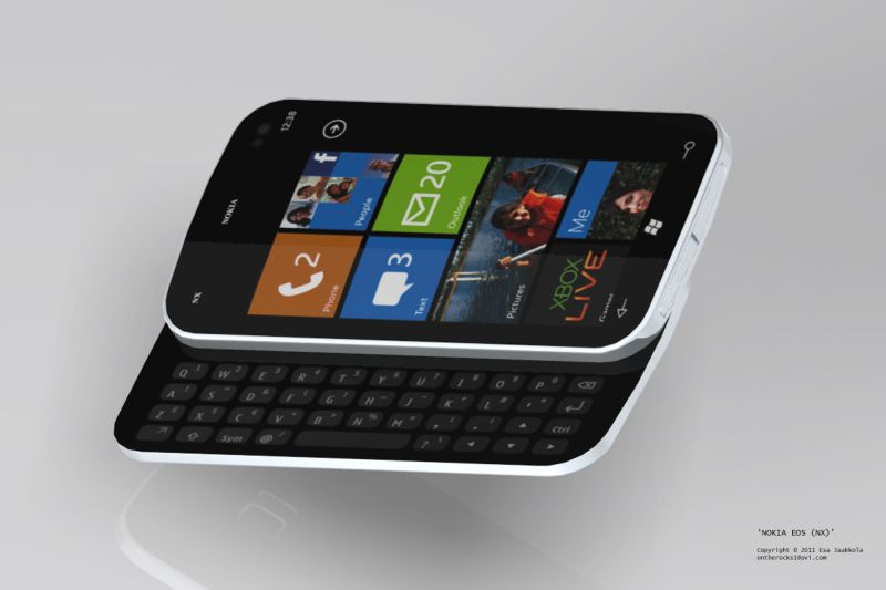 Has Nokia Achieved Its Target Of Acquiring The Top Spot In Windows Phone Market?